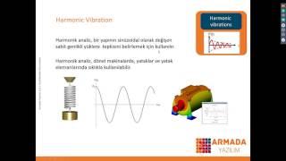 Simulation'da Dinamik Analiz ve Deprem Uygulaması