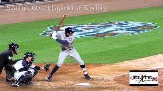 Carlos Correa Swing Analysis: Overlap is what sets him apart