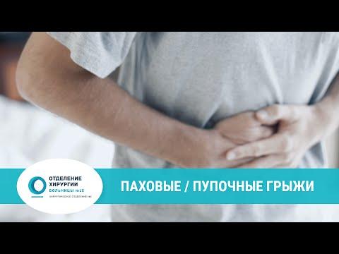 Паховая грыжа у женщин: симптомы, лечение и операция