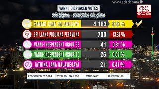 election-result-wanni-district-overall-election-result