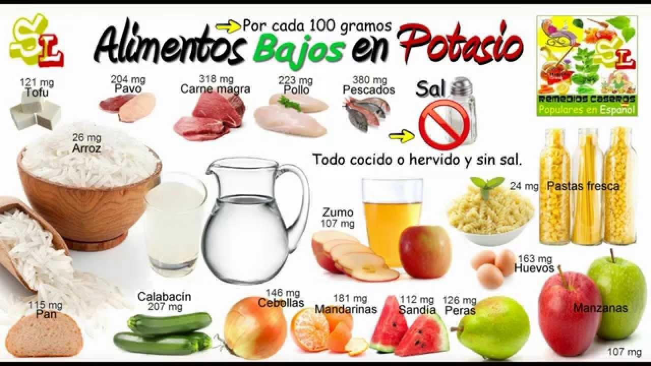 Lista de alimentos con sodio y potasio