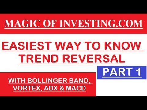 Bollinger bands trend reversal