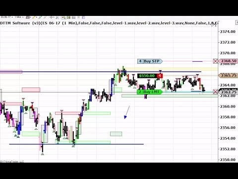 Live Day Trading Emini S&P 500 futures 5-18-2017- daytradethemarkets – day trade the markets