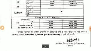 REET Level 2 Sanskrit Waiting List Cut Off
