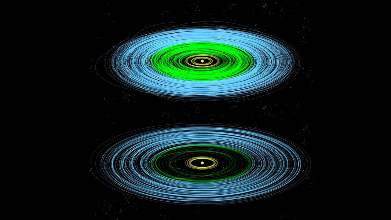 chaotic solar system formation