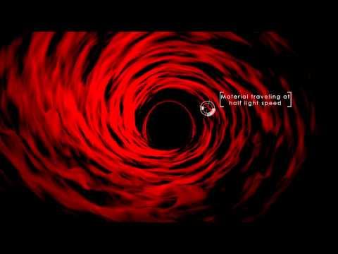 Stellar-Mass Black Hole Simulated by Supercomputer | Video