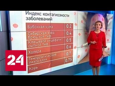 """""""Погода 24"""": вспышка кори в Европе"""