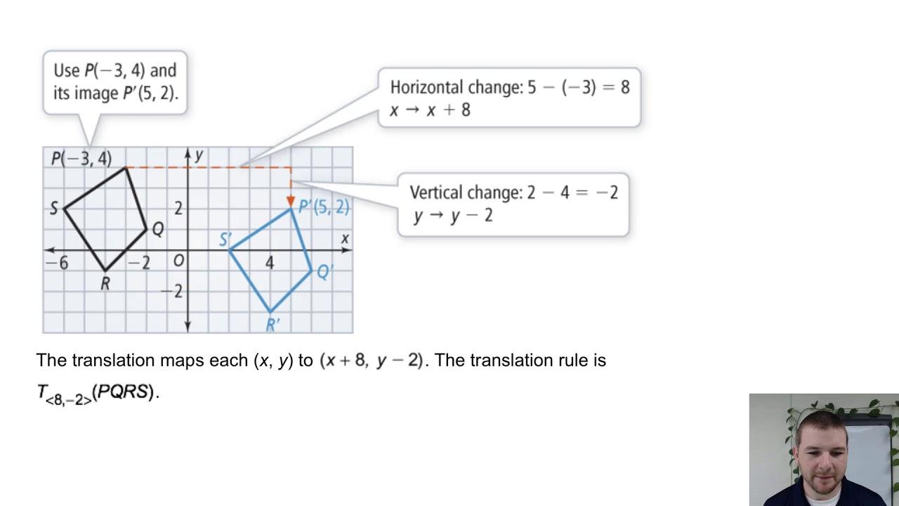 Geometry 221-21 Translations: Problem 21 - Writing a Rule to Describe a  Translation