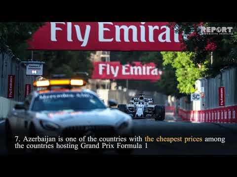 Ten reasons to travel to Azerbaijan for Grand Prix Formula 1