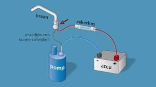 NKC TV - Slim gefikst: de waterkraan is defect