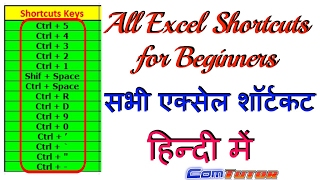 Excel SHORTCUTS Tutorial for Beginners in HINDI !! PART 3 !! Keyboard tricks And Uses