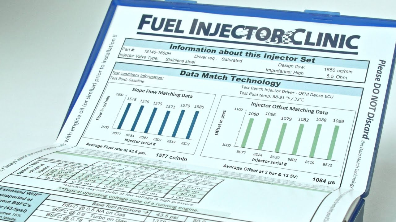 Fuel Injection Clinic, FIC Injectors