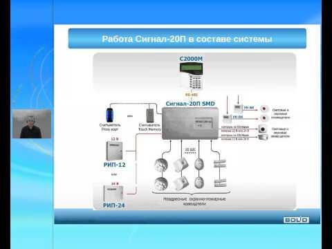 Вебинар по системам охранной сигнализации ч1