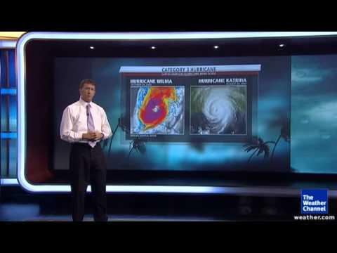 weather channel  hurricanes  Saffir-Simpson Scale