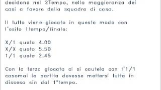 The Bet Player - I trucchi delle scommes...