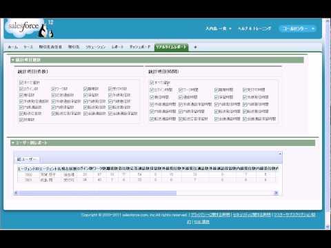 Asterisk CTI Adapter for Salesforce.com AgentReport 1