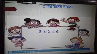 EUGSC,CLASS- 1, Subject- Math, Lect.- 42, Taslima Begum Mini