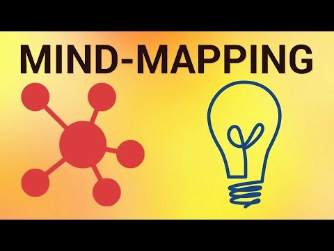 How to Do Mind Mapping and Brainstorming Ideas Online