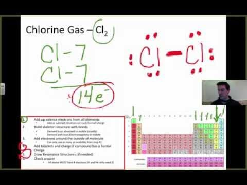 Lewis Structure Chlorine Gas Cl2