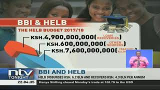 BBI proposes 4 year grace period for HELB loan beneficiaries
