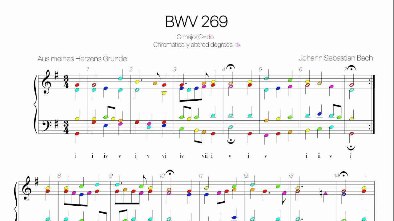 Bach Chorale BWV 269 Harmonic analysis with colored notes -Aus ...