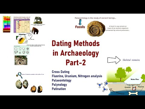 Evolution Dating Methods DEBUNKED! Radioactive & Potassium-Argon Dating from YouTube · Duration:  39 minutes 10 seconds