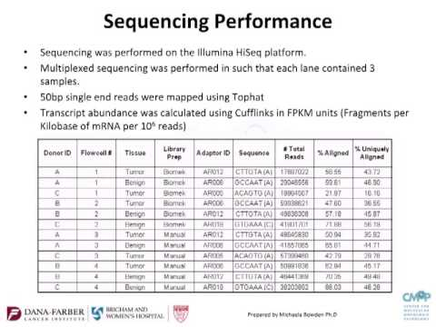 Automated TruSeq RNA Sample Preparation from FFPE Tissue Webinar