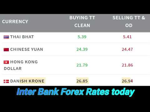 Dollar Rate Today L Usd To Pkr L Pound To Pkr L Euro To Pkr L Forex Rates L 19 8 2020