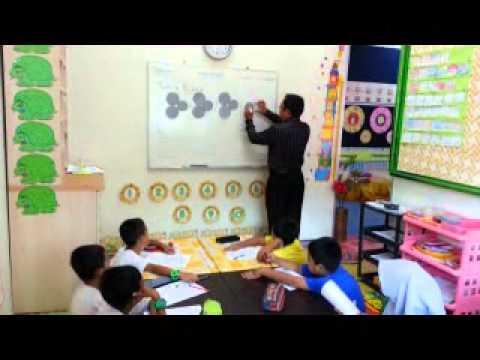 Mohd. Jamil M. Hassan: Pengajaran Matematik Menggunakan Teknik Bubble