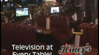 Hiney's Sports Restaurant 30 Second Commercial(This is an updated, and extended version of our commercial that was recently made. Hiney's airs every single sport that is known to man, we have a variety of ..., 2009-03-21T00:40:16.000Z)