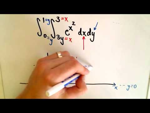Double Integrals - Changing Order of Integration - Full Ex.