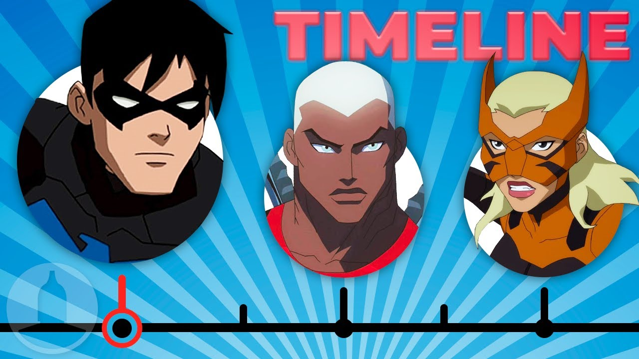 Download The Complete Young Justice Timeline | Channel Frederator