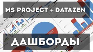 Datazen: Яркие отчеты для MS Project Server