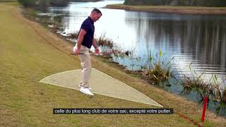 Règles de golf 2019 : Procédure de