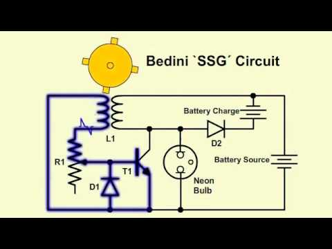 How Bedini Motor/Generator works