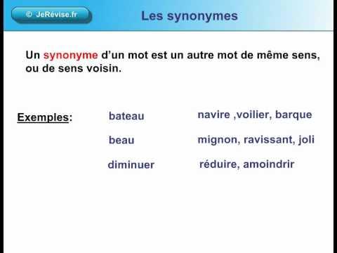 Les synonymes ou mots de même sens. Leçon de vocabulaire pour le CE1, CE2, CM1, CM2