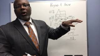 How to Buy A House (Credit Repair)
