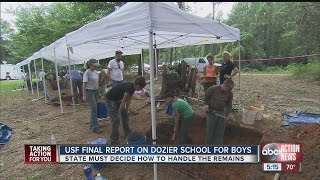21 boys' bodies identified at Dozier school burial, USF report stops short of criminal findings