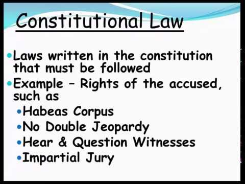 Constitutional Law, Classified of constitutional law, Law Firm
