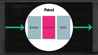 Programming NPC Behaviour with Finite State Machines in Unity Part 1