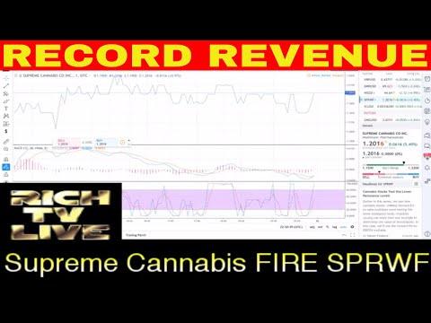 Supreme Cannabis Records Record Revenue Q1 2019 (TSXV: FIRE) (OTC: SPRWF) Mp3