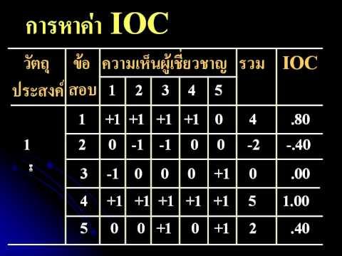 การหาค่า IOC