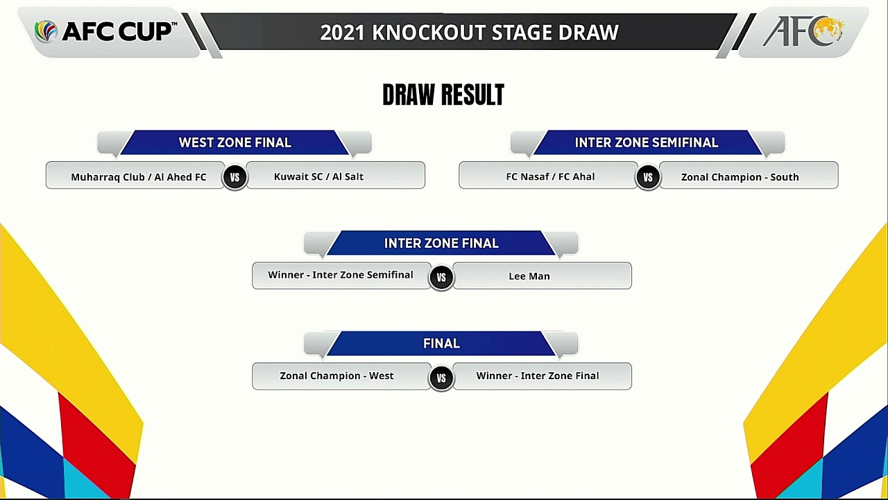 [Recap] AFC Cup 2021 - Knockout Stage Official Draw