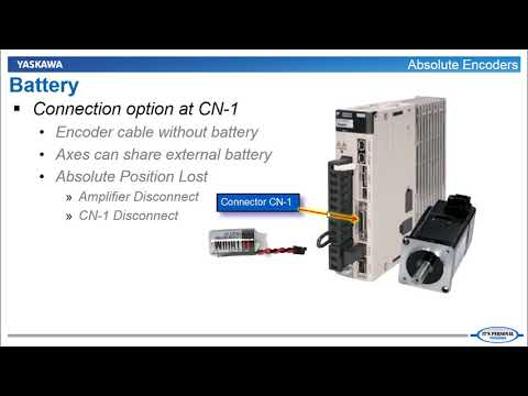 Absolute Encoders (MotionWorks IEC Hardware Configuration Basics