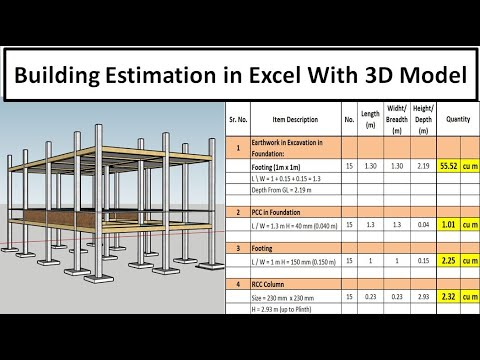Building Estimation || House Estimate | Building Estimate in Excel | Estimation of Building 2021
