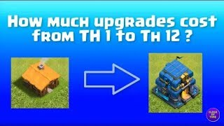 Update All New townhall Building Cost | #Clashofclans townhall 1 to townhall 12 in every level