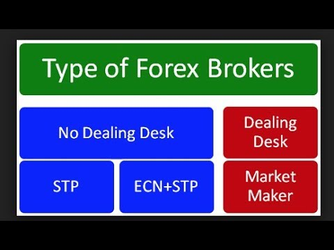 how-to-choose-top-forex-broker---top-regulated-forex-broker-2018-uk