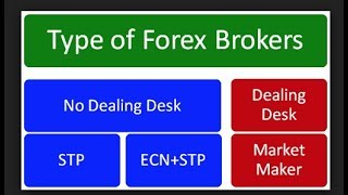 HOW TO CHOOSE TOP FOREX BROKER - TOP Regulated Forex Broker 2018 UK