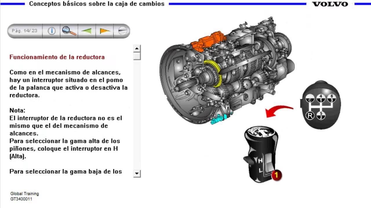 Curso De Transmision Mecanica Volvo Youtube