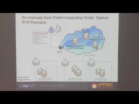 IoT: Taking PKI Where No PKI Has Gone Before - Scott Rea - OWASP AppSec California 2015